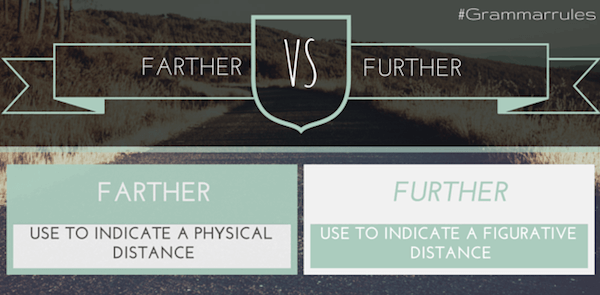 Farther vs Futher Explained